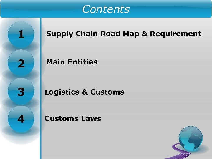 Contents 1 Supply Chain Road Map & Requirement 2 Main Entities 3 Logistics &