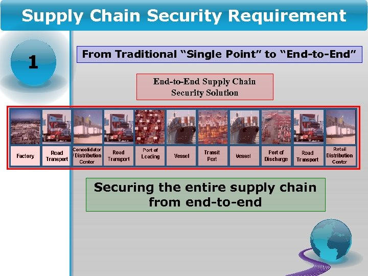 """Supply Chain Security Requirement 1 From Traditional """"Single Point"""" to """"End-to-End"""" End-to-End Supply Chain"""