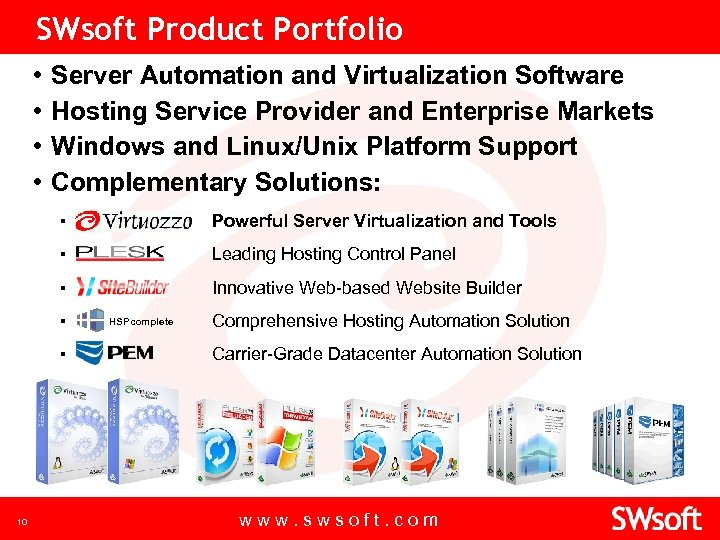 SWsoft Product Portfolio • • Server Automation and Virtualization Software Hosting Service Provider and
