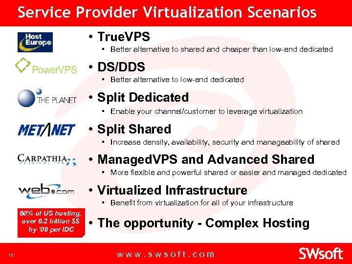 Service Provider Virtualization Scenarios • True. VPS ▪ Better alternative to shared and cheaper