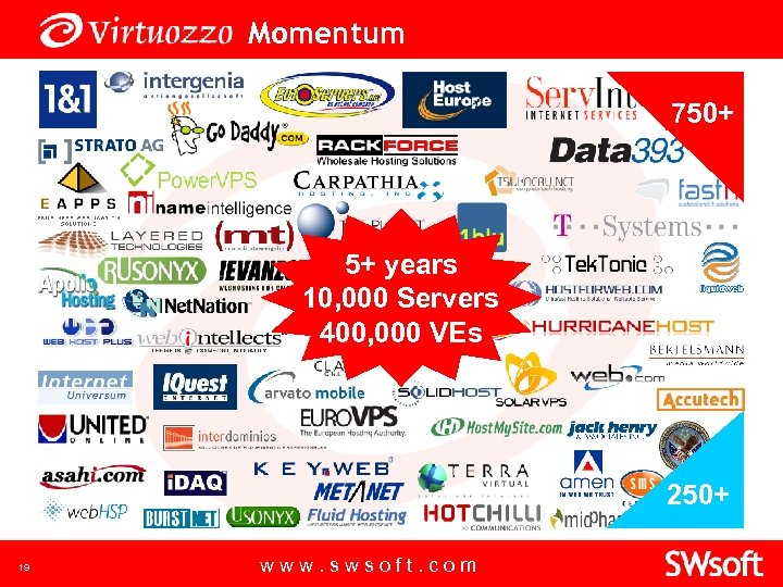 Momentum 750+ 5+ years 10, 000 Servers 400, 000 VEs 250+ 19 www. swsoft.