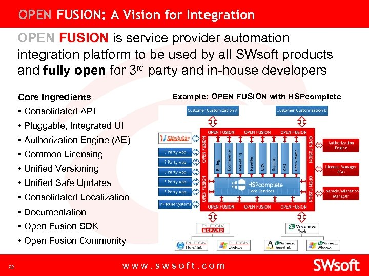 OPEN FUSION: A Vision for Integration OPEN FUSION is service provider automation integration platform