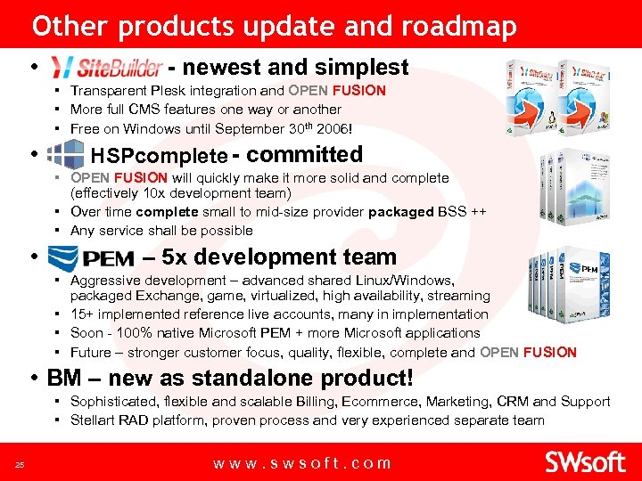 Other products update and roadmap • - newest and simplest ▪ Transparent Plesk integration