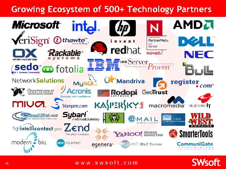 Growing Ecosystem of 500+ Technology Partners 28 www. swsoft. com