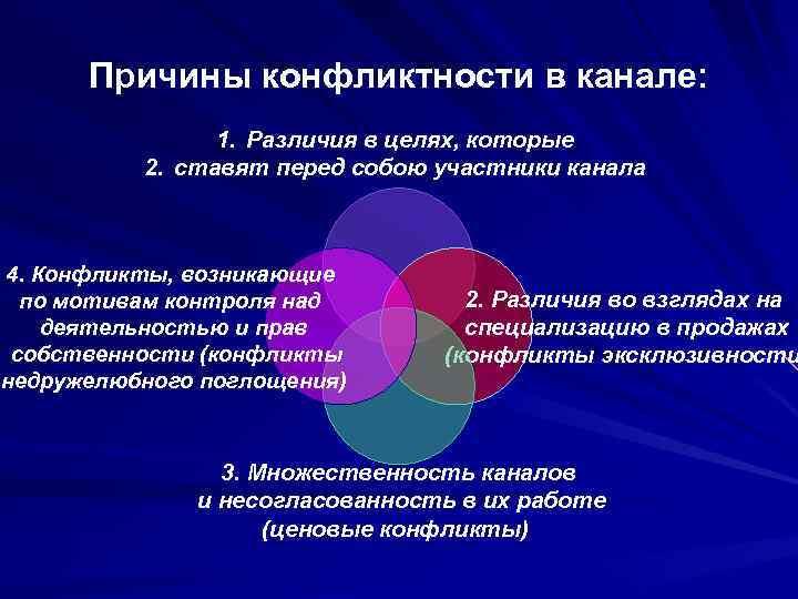 Причины конфликтности в канале: 1. Различия в целях, которые 2. ставят перед собою участники