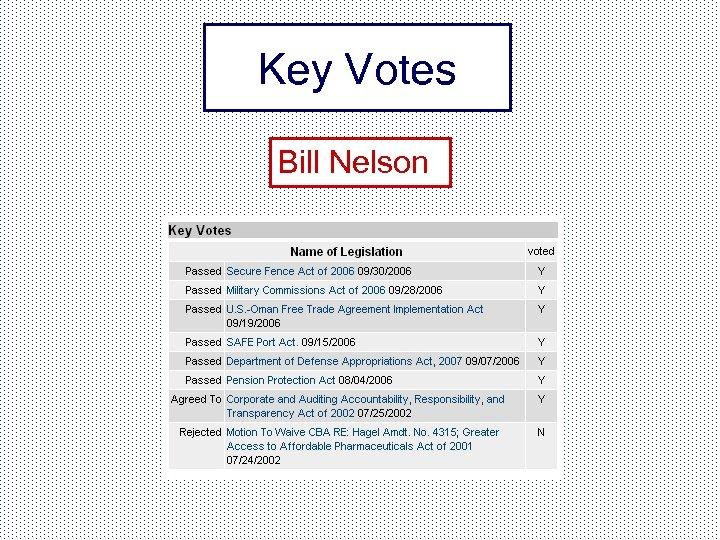 Key Votes Bill Nelson