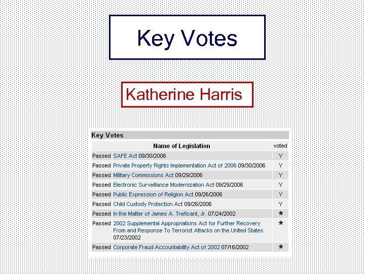 Key Votes Katherine Harris