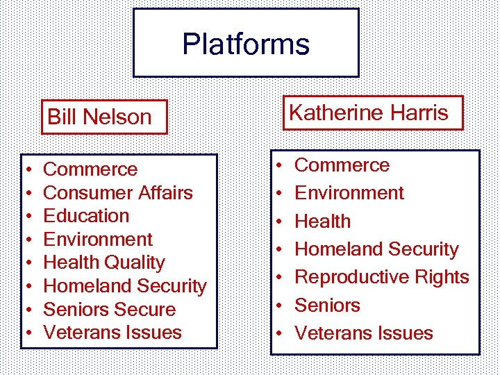 Platforms Katherine Harris Bill Nelson • • Commerce Consumer Affairs Education Environment Health Quality