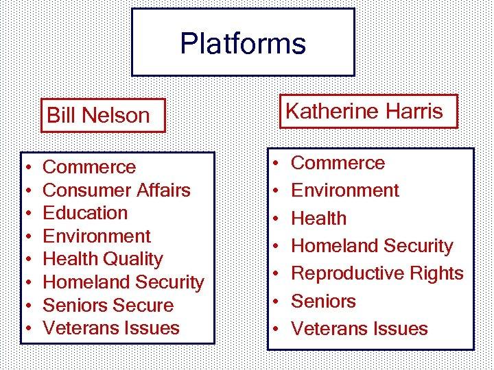 Platforms Katherine Harris Bill Nelson • • Commerce Consumer Affairs Education Environment Health Quality