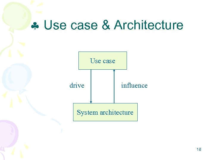Use case & Architecture Use case drive influence System architecture 18