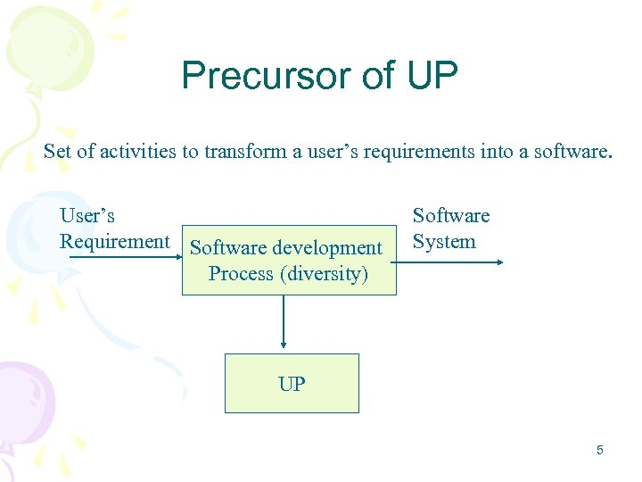 Precursor of UP Set of activities to transform a user's requirements into a software.