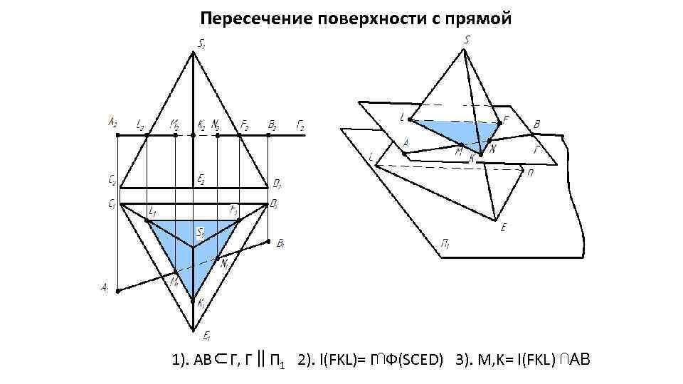Пересечение поверхности с прямой 1). АВ⊂Г, Г‖П 1 2). l(FKL)= Г⋂Ф(SCED) 3). M, K=