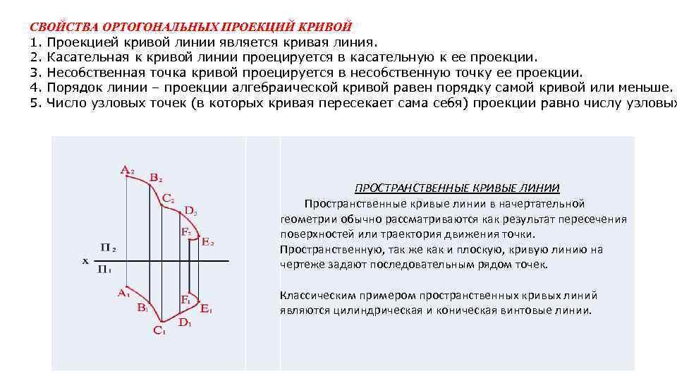 СВОЙСТВА ОРТОГОНАЛЬНЫХ ПРОЕКЦИЙ КРИВОЙ 1. Проекцией кривой линии является кривая линия. 2. Касательная к