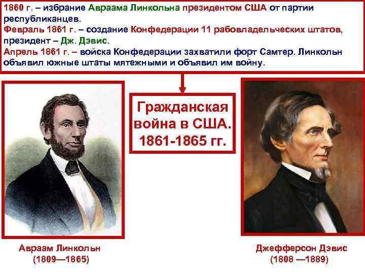 1860 г. – избрание Авраама Линкольна президентом США от партии республиканцев. Февраль 1861 г.