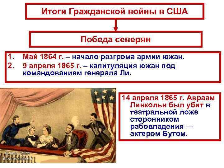 Итоги Гражданской войны в США Победа северян 1. 2. Май 1864 г. – начало