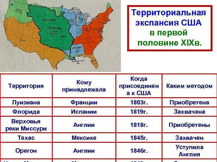Территориальная экспансия США в первой половине XIXв. Территория Кому принадлежала Когда присоединен а к