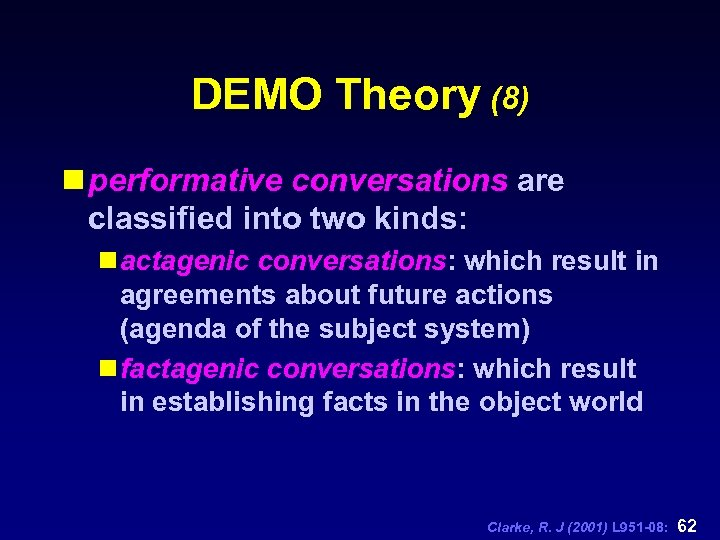 DEMO Theory (8) n performative conversations are classified into two kinds: n actagenic conversations: