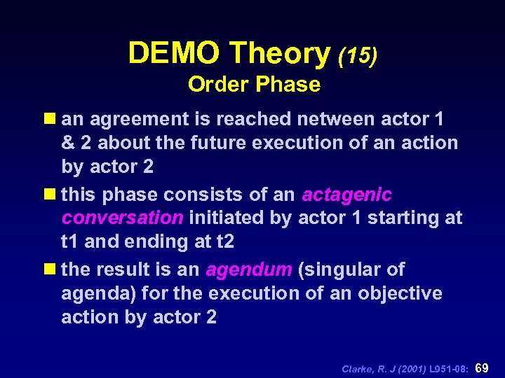 DEMO Theory (15) Order Phase n an agreement is reached netween actor 1 &