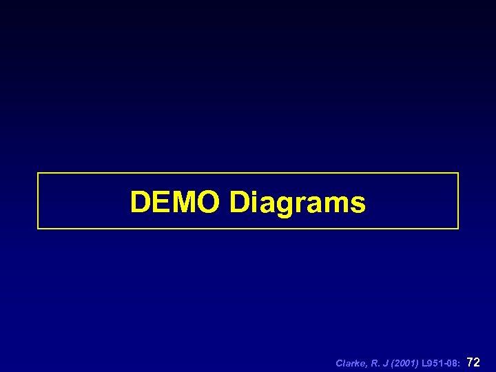 DEMO Diagrams Clarke, R. J (2001) L 951 -08: 72