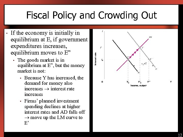 Fiscal Policy and Crowding Out • If the economy is initially in equilibrium at