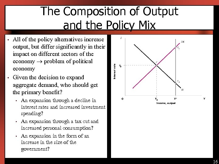 The Composition of Output and the Policy Mix • • All of the policy