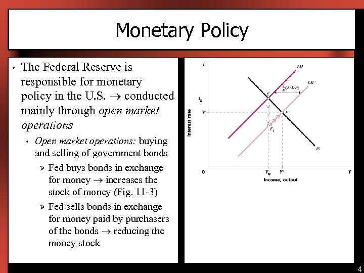 Monetary Policy • The Federal Reserve is responsible for monetary policy in the U.
