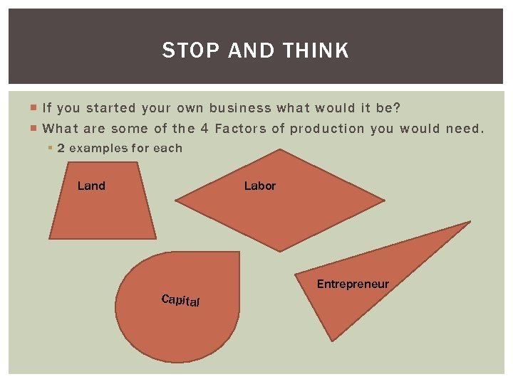 STOP AND THINK If you started your own business what would it be? What