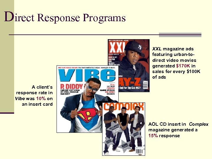 Direct Response Programs XXL magazine ads featuring urban-todirect video movies generated $170 K in