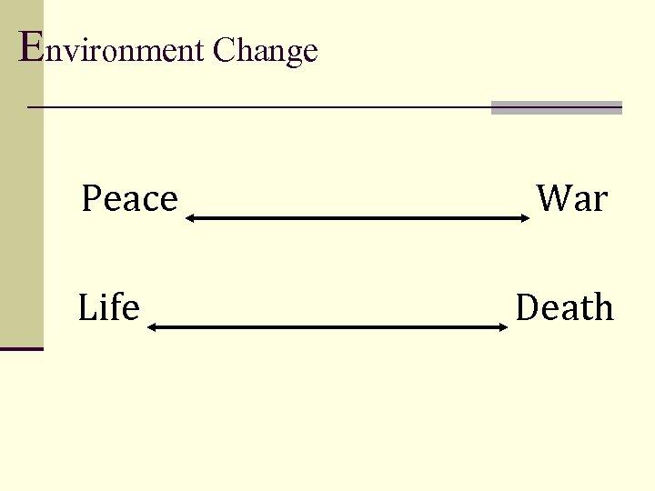 Environment Change Peace Life War Death
