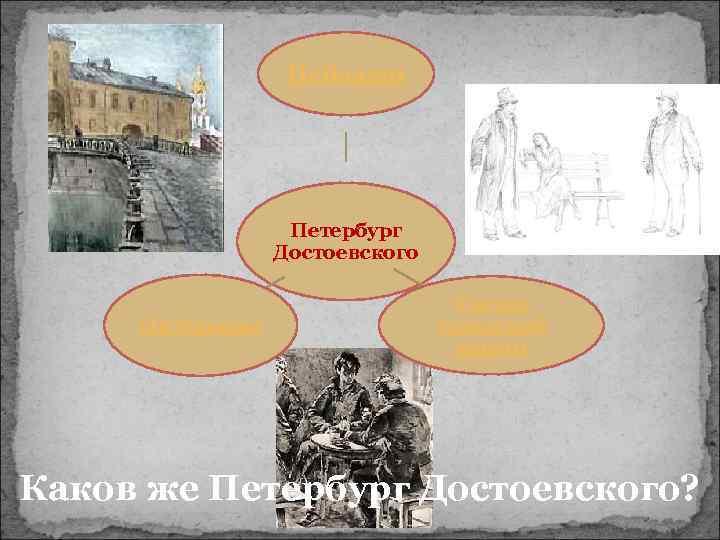 Пейзажи Петербург Достоевского Интерьеры Сцены городской жизни Каков же Петербург Достоевского?