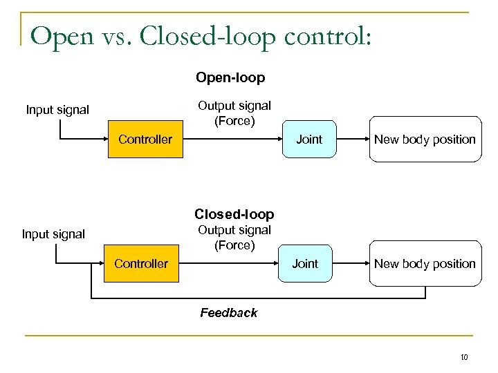Open vs. Closed-loop control: Open-loop Output signal (Force) Input signal Controller Joint New body
