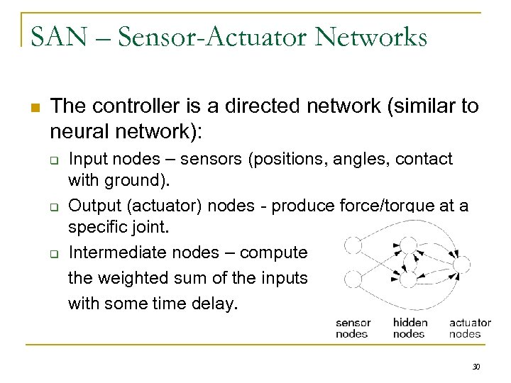 SAN – Sensor-Actuator Networks n The controller is a directed network (similar to neural