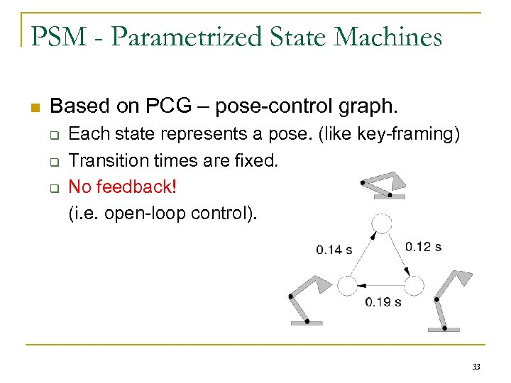PSM - Parametrized State Machines n Based on PCG – pose-control graph. q q