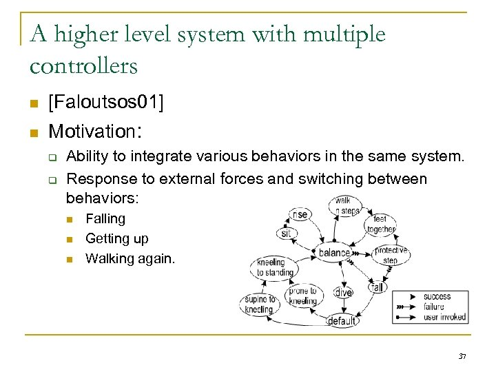 A higher level system with multiple controllers n [Faloutsos 01] n Motivation: q q