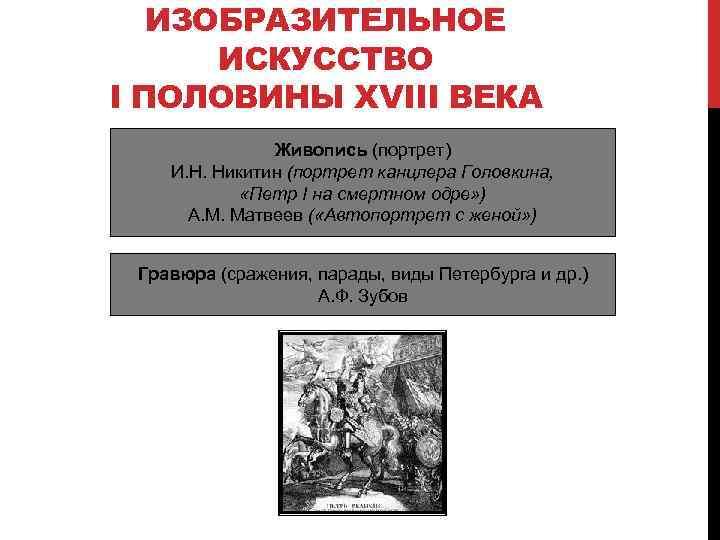 ИЗОБРАЗИТЕЛЬНОЕ ИСКУССТВО I ПОЛОВИНЫ XVIII ВЕКА Живопись (портрет) И. Н. Никитин (портрет канцлера Головкина,