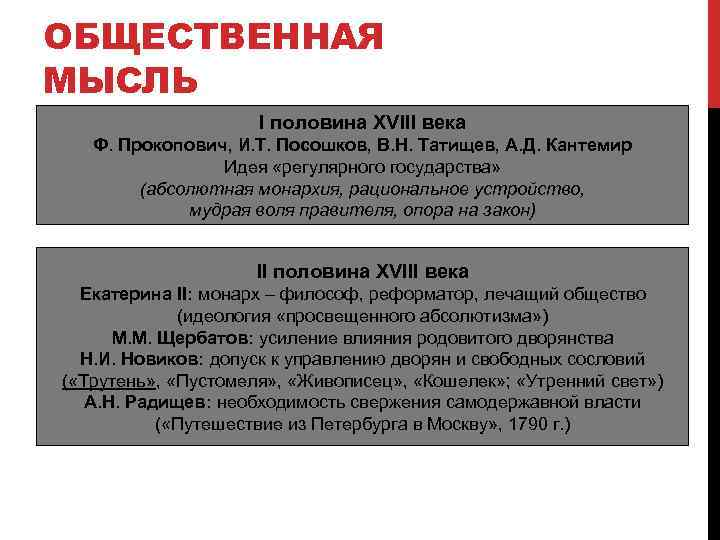 ОБЩЕСТВЕННАЯ МЫСЛЬ I половина XVIII века Ф. Прокопович, И. Т. Посошков, В. Н. Татищев,