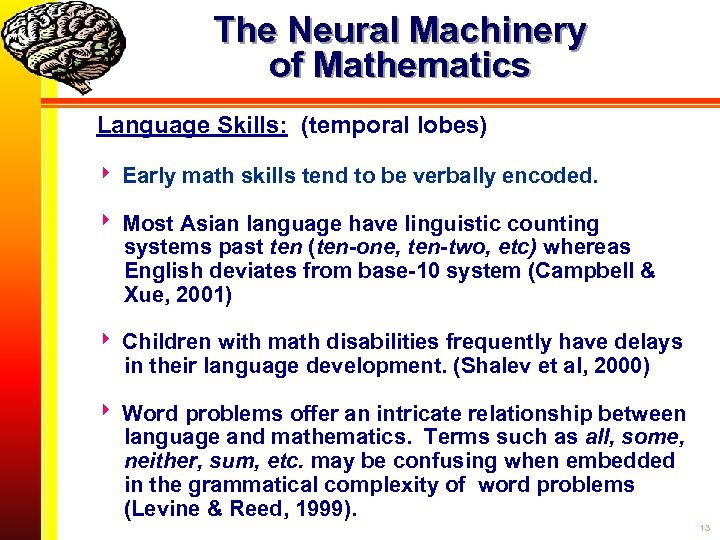 The Neural Machinery of Mathematics Language Skills: (temporal lobes) Early math skills tend to