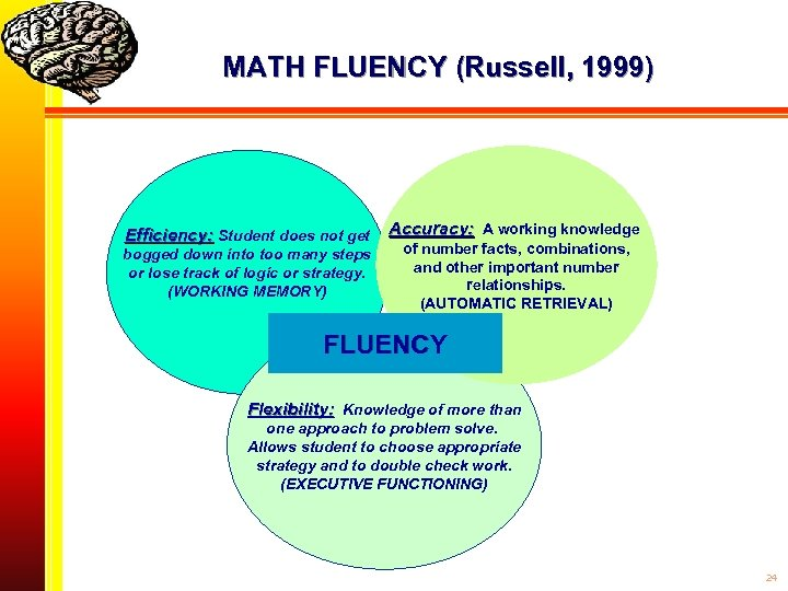 MATH FLUENCY (Russell, 1999) Efficiency: Student does not get bogged down into too many