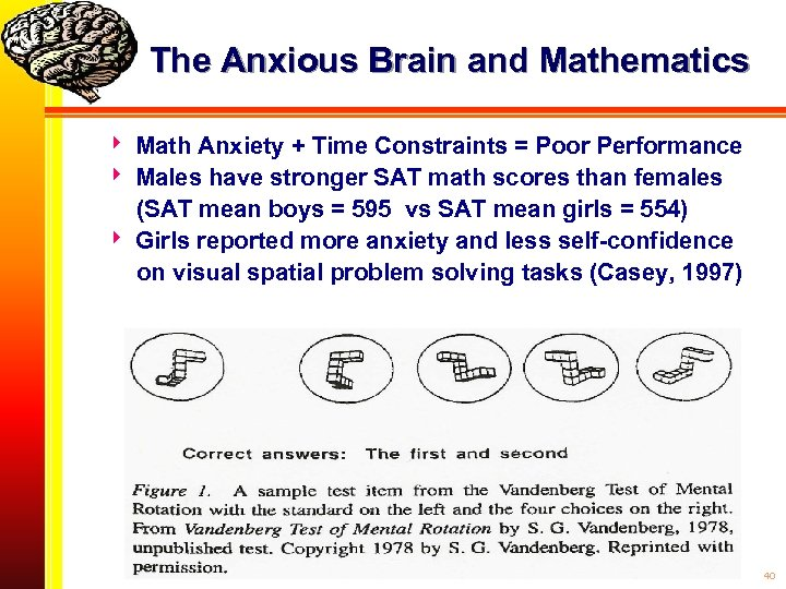 The Anxious Brain and Mathematics Math Anxiety + Time Constraints = Poor Performance Males
