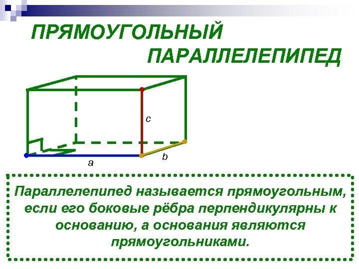 ПРЯМОУГОЛЬНЫЙ ПАРАЛЛЕЛЕПИПЕД c a b Параллелепипед называется прямоугольным, если его боковые рёбра перпендикулярны к