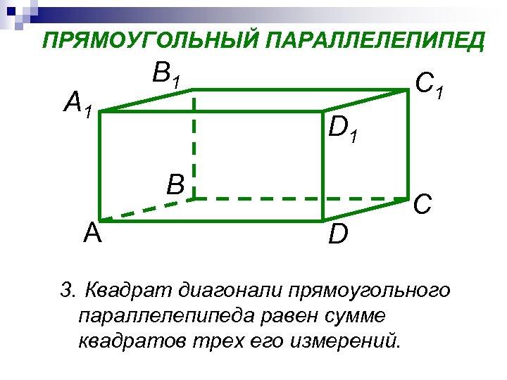 ПРЯМОУГОЛЬНЫЙ ПАРАЛЛЕЛЕПИПЕД A 1 B 1 C 1 D 1 В А D С