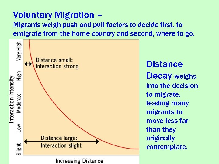 Voluntary Migration – Migrants weigh push and pull factors to decide first, to emigrate