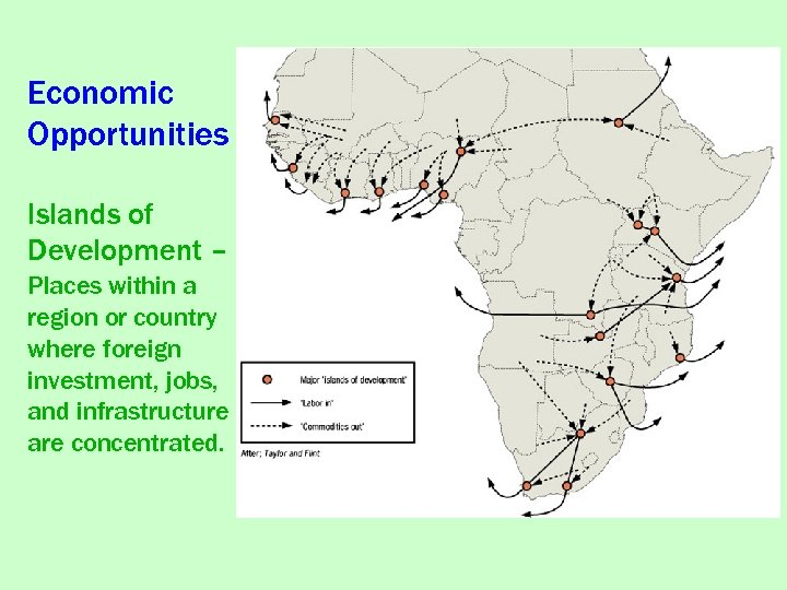 Economic Opportunities Islands of Development – Places within a region or country where foreign