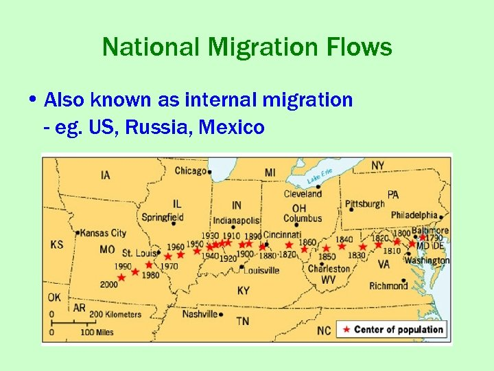 National Migration Flows • Also known as internal migration - eg. US, Russia, Mexico