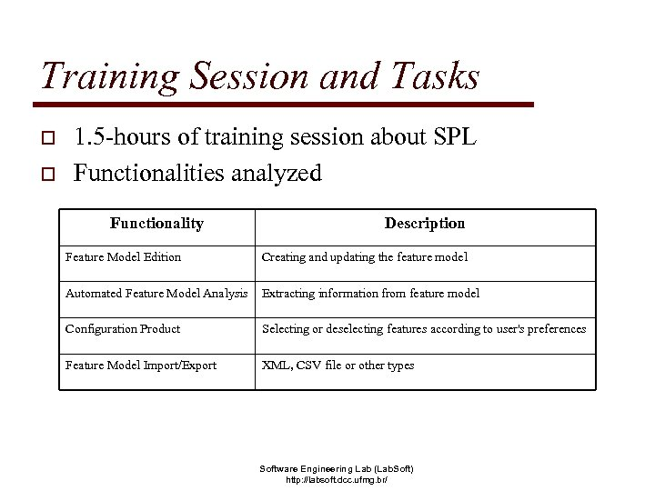 Training Session and Tasks o o 1. 5 -hours of training session about SPL