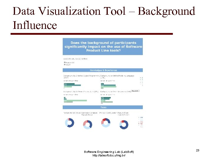 Data Visualization Tool – Background Influence Software Engineering Lab (Lab. Soft) http: //labsoft. dcc.