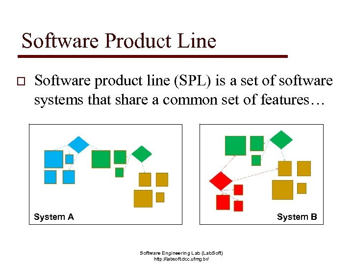 Software Product Line o Software product line (SPL) is a set of software systems