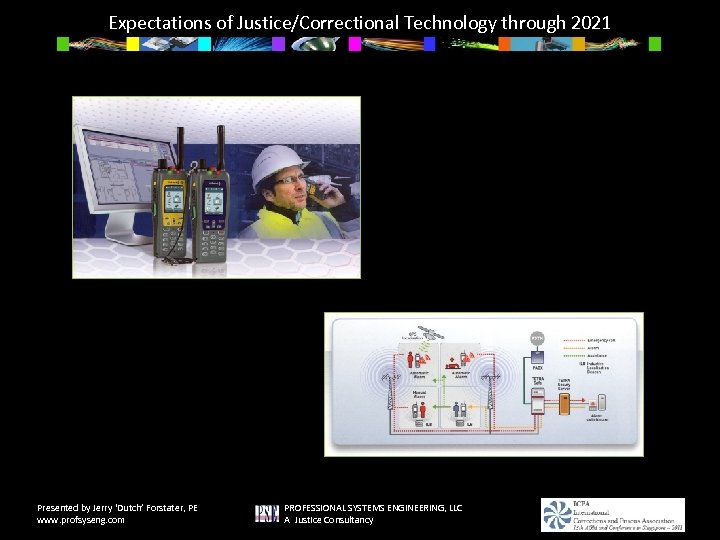 Expectations of Justice/Correctional Technology through 2021 Presented by Jerry 'Dutch' Forstater, PE www. profsyseng.