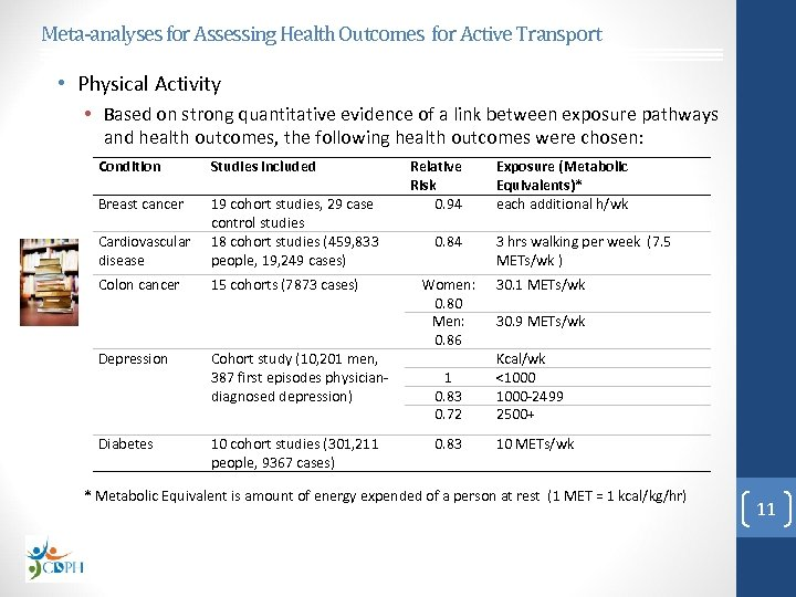 Meta-analyses for Assessing Health Outcomes for Active Transport • Physical Activity • Based on