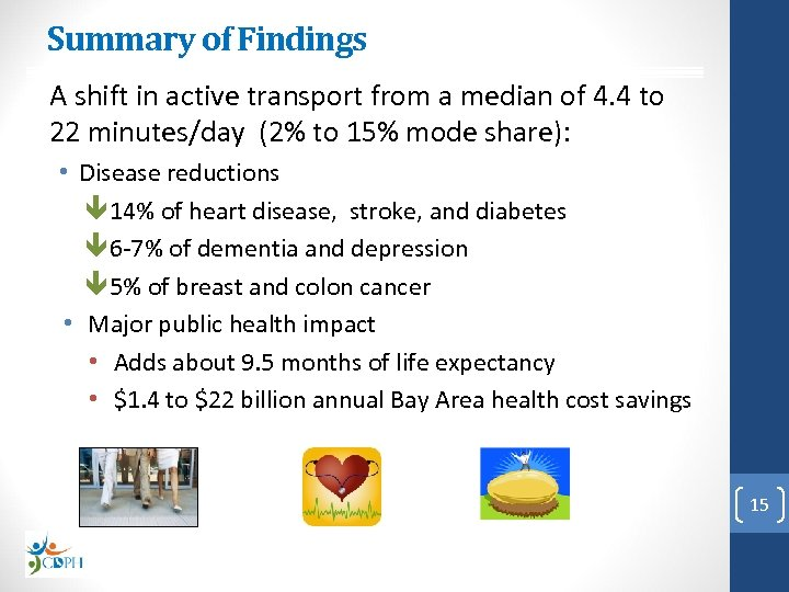 Summary of Findings A shift in active transport from a median of 4. 4